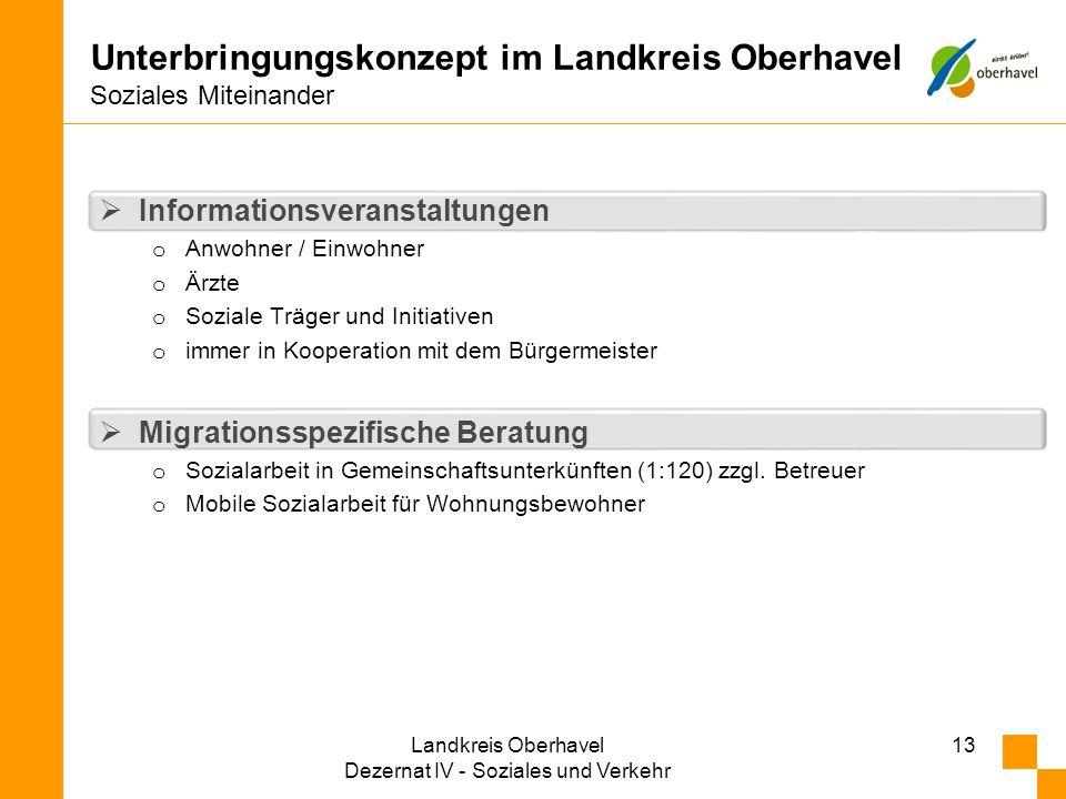 Unterbringungskonzept im Landkreis Oberhavel Soziales Miteinander