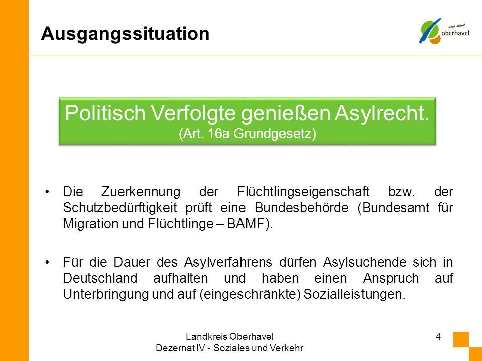 Politisch Verfolgte genießen Asylrecht.
