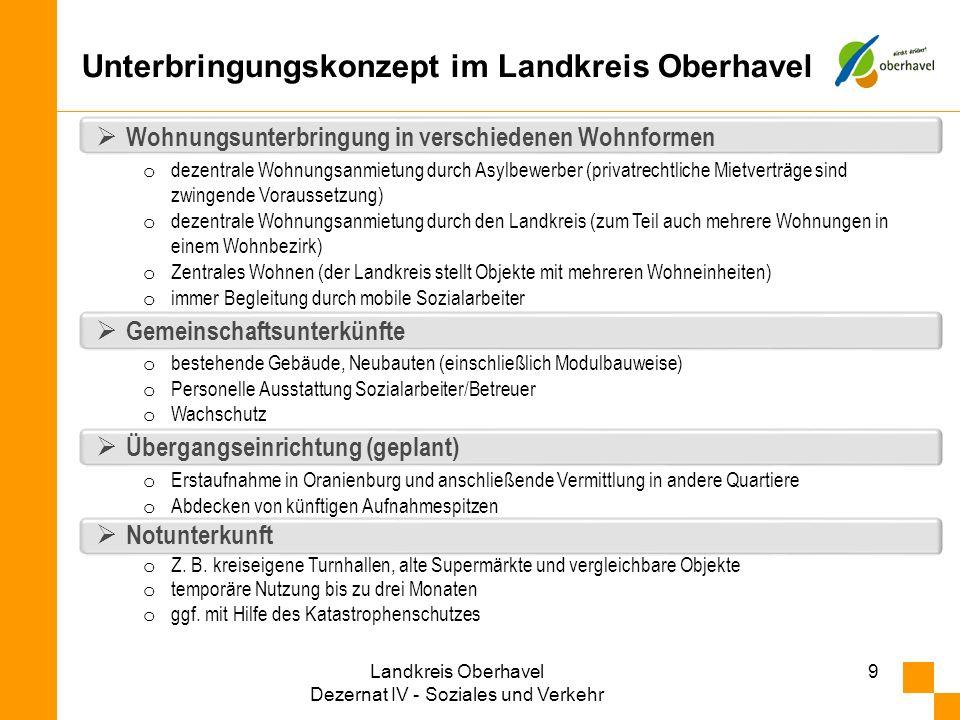 Unterbringungskonzept im Landkreis Oberhavel
