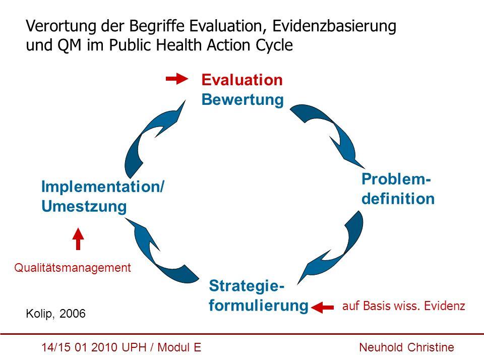 Verortung der Begriffe Evaluation, Evidenzbasierung