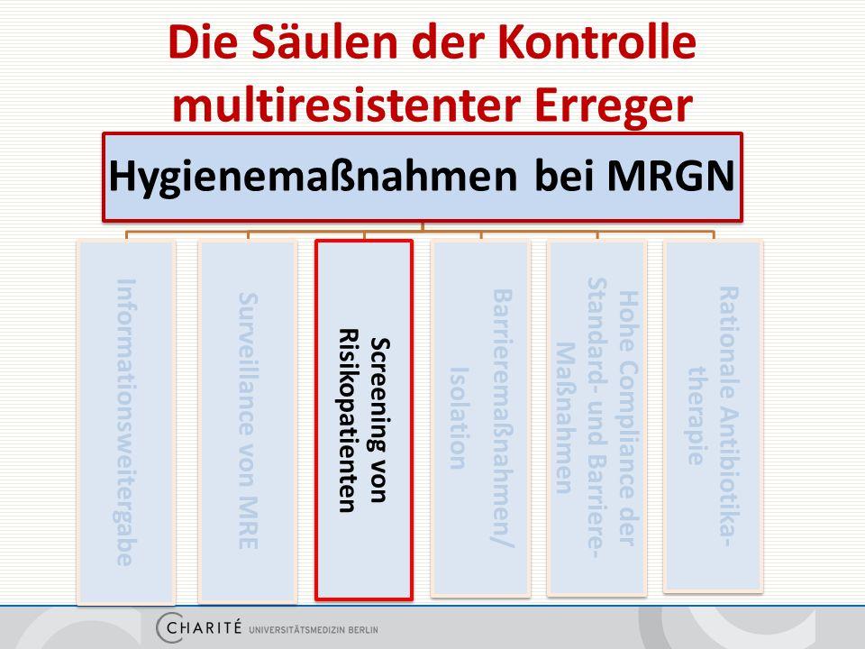 Zu screenende Risikopatienten (ehemalige MRGN-Patienten und 3/4MRGN-Risikopatienten)