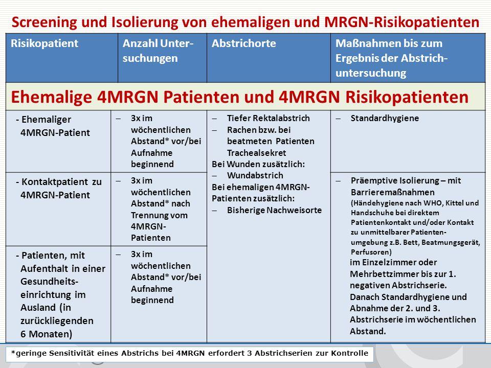 Für Screening auf MRGN: MRGN ankreuzen!