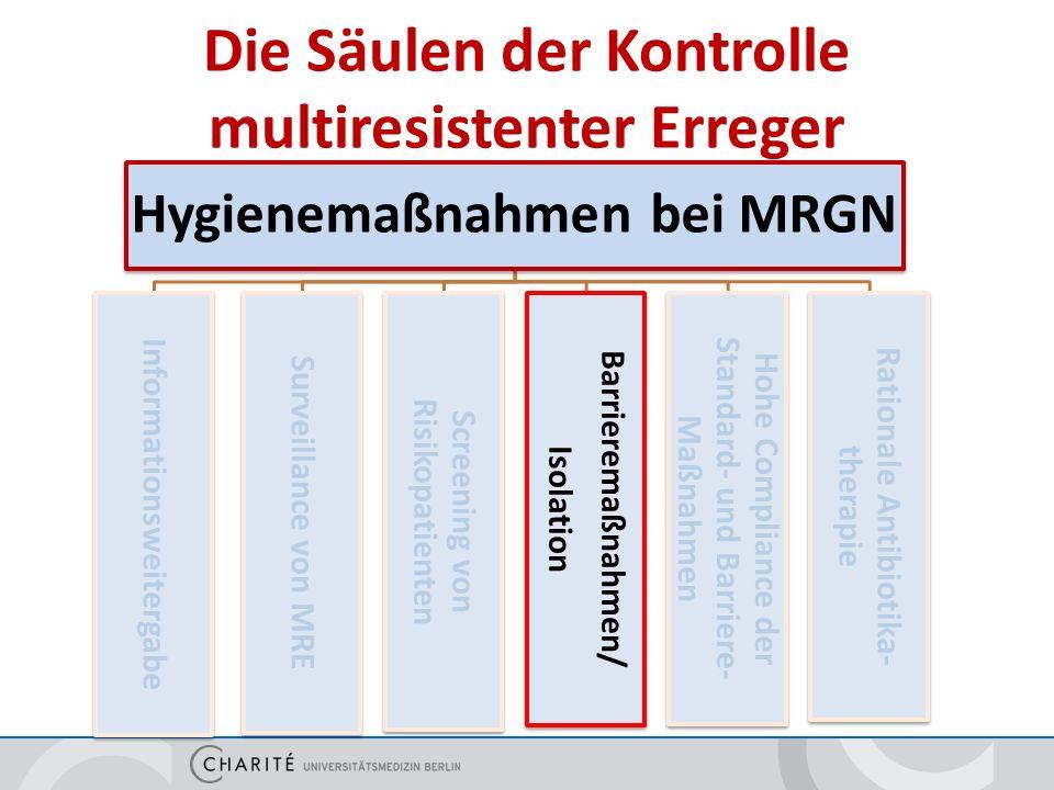 Maßnahmen bei MRGN-Patienten auf Stationen und in Funktionsbereichen