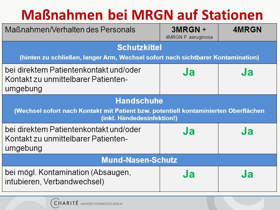 Maßnahmen bei MRGN auf Stationen
