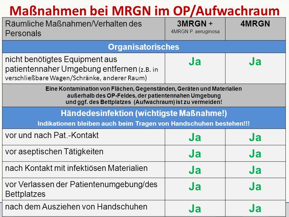 Maßnahmen bei MRGN im OP/Aufwachraum