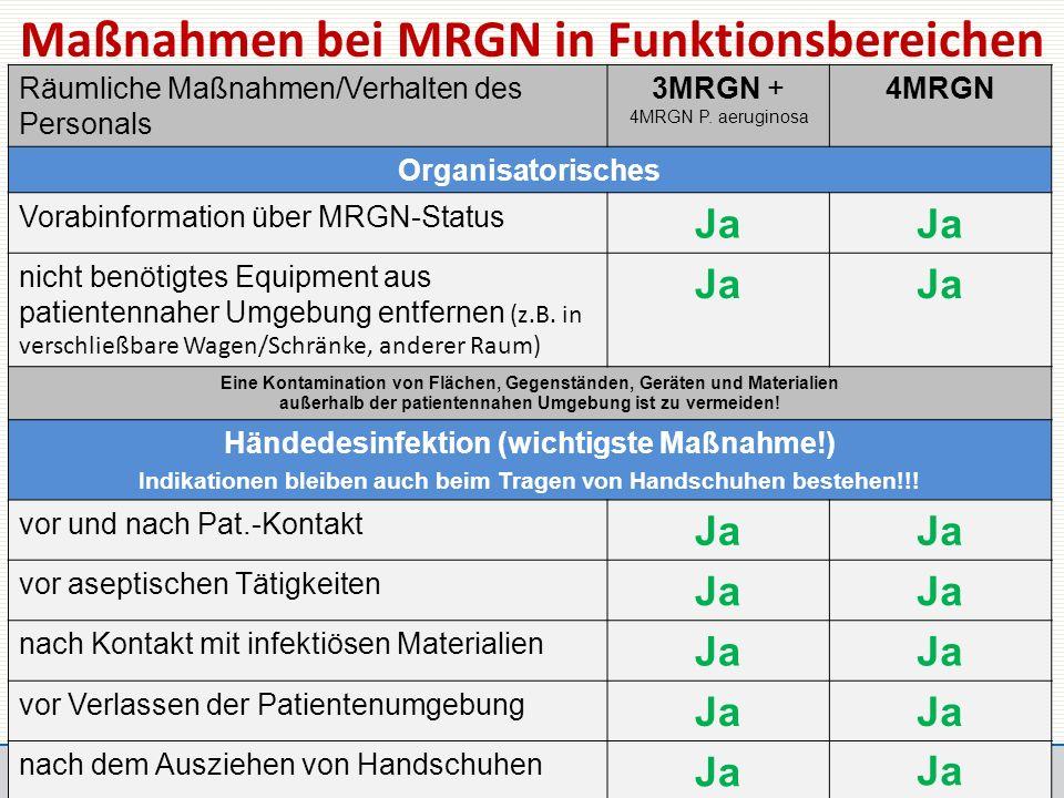 Maßnahmen bei MRGN in Funktionsbereichen