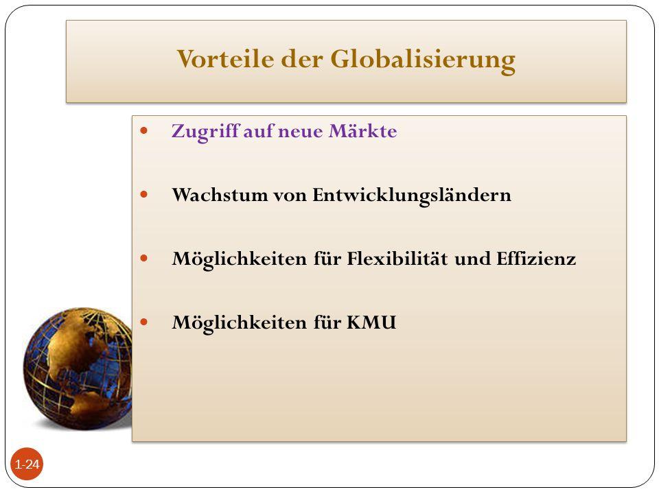 Vorteile der Globalisierung