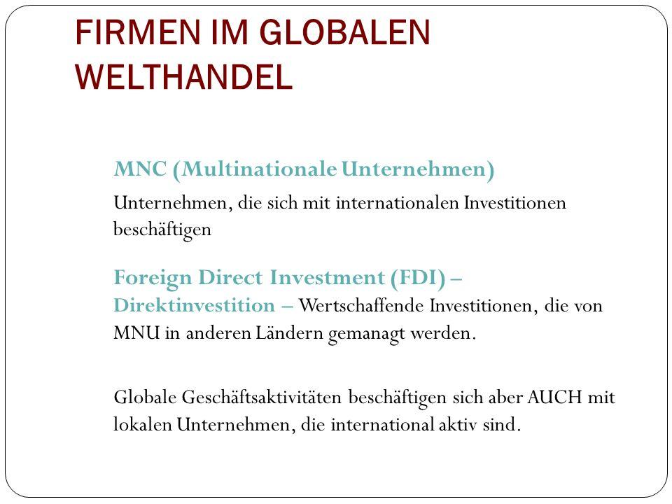 FIRMEN IM GLOBALEN WELTHANDEL