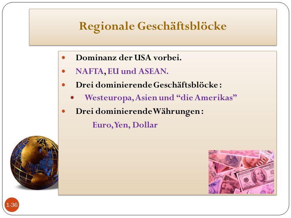 Regionale Geschäftsblöcke