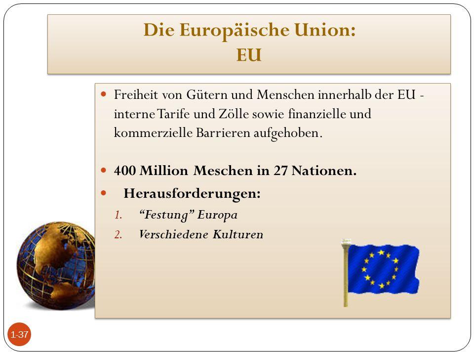 Die Europäische Union: EU