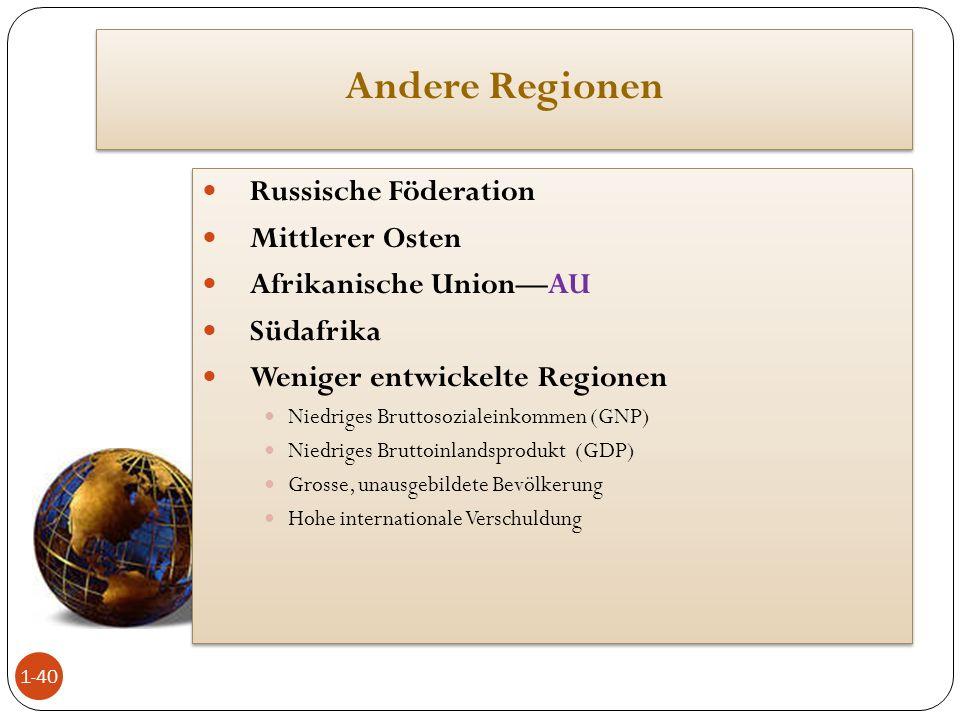 Andere Regionen Russische Föderation Mittlerer Osten
