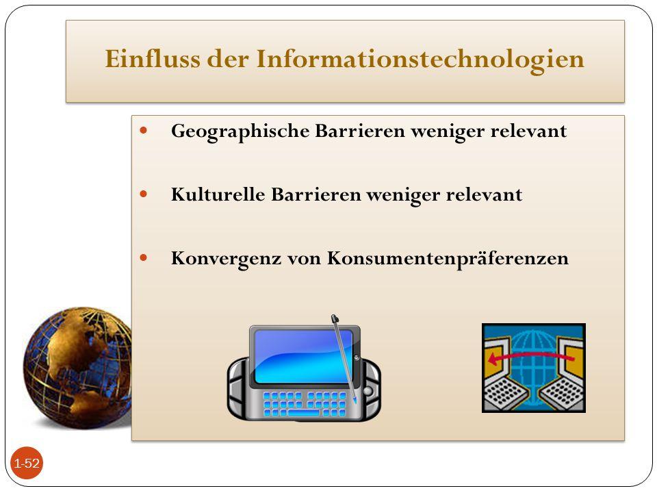 Einfluss der Informationstechnologien