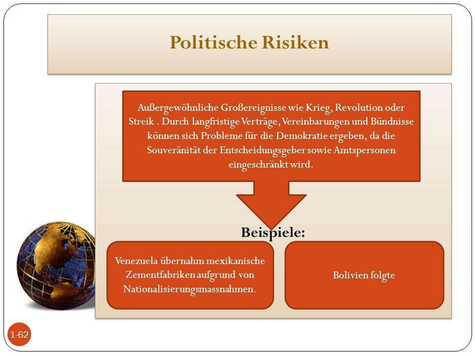 Politische Risiken Beispiele: