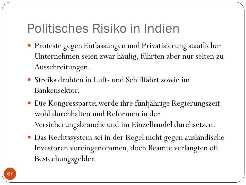 Politisches Risiko in Indien