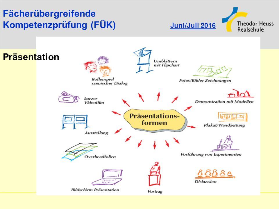 Fächerübergreifende Kompetenzprüfung (FÜK) Juni/Juli 2016 Präsentation