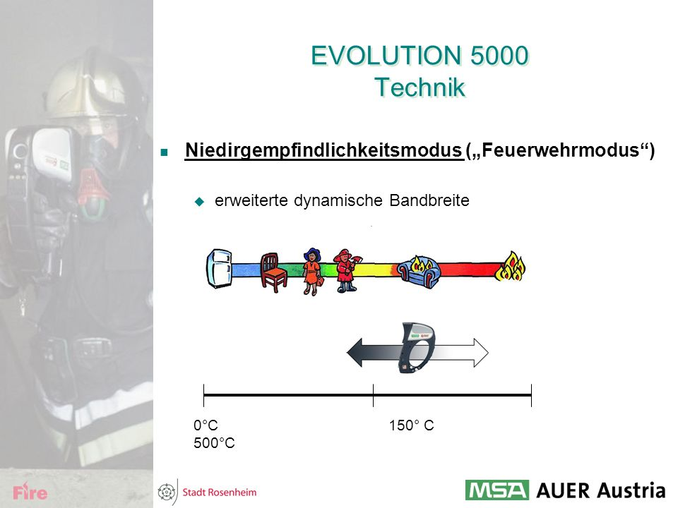 """EVOLUTION 5000 Technik Niedirgempfindlichkeitsmodus (""""Feuerwehrmodus )"""