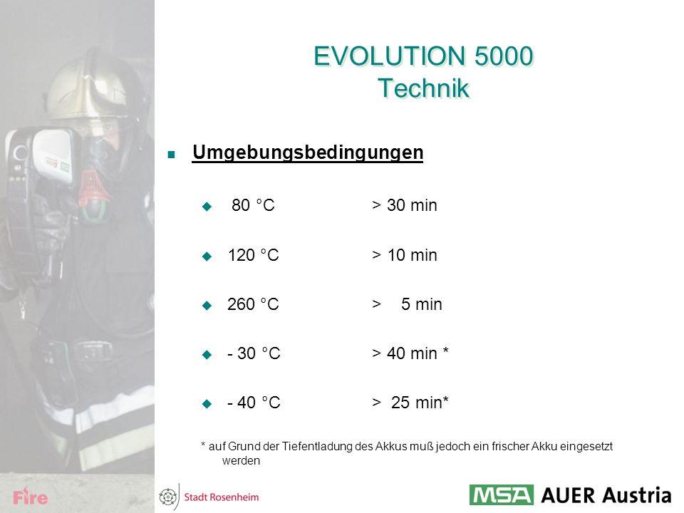 EVOLUTION 5000 Technik Umgebungsbedingungen 80 °C > 30 min