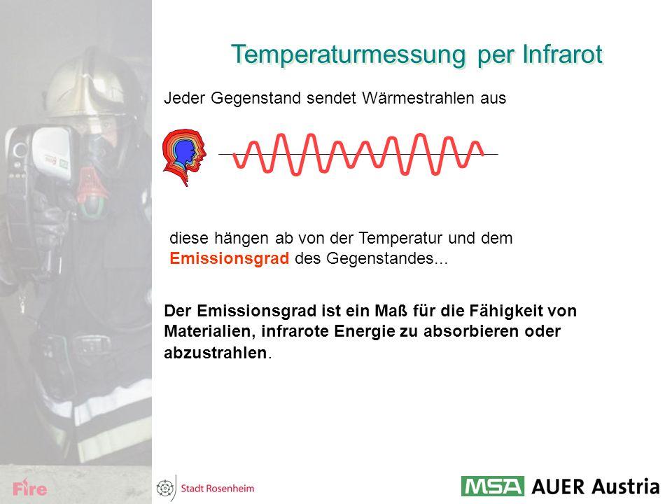 Temperaturmessung per Infrarot