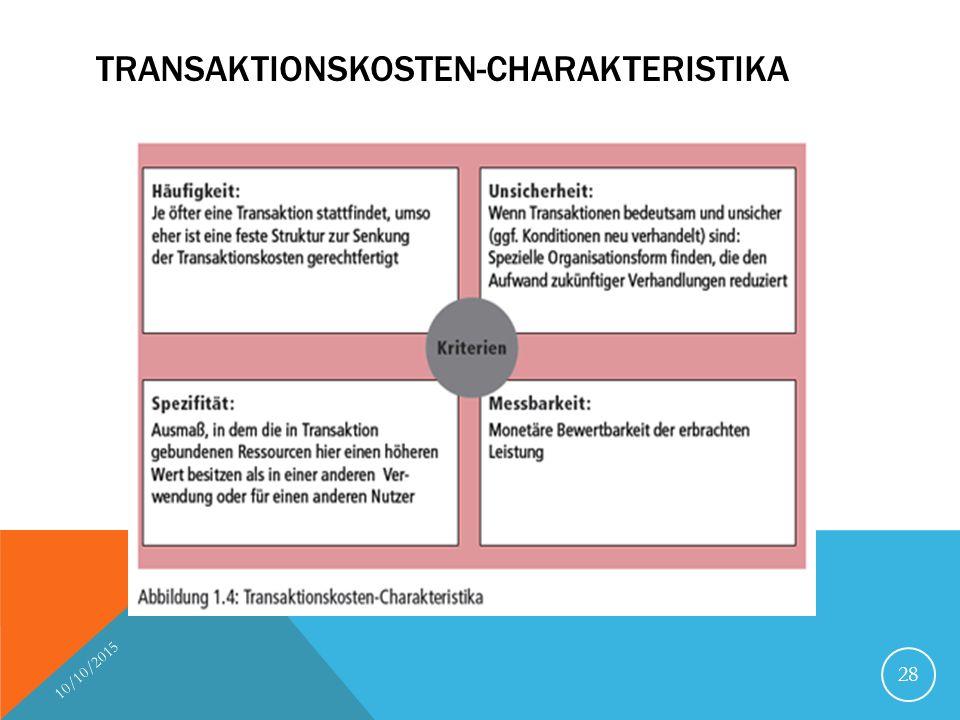 Transaktionskosten-Charakteristika