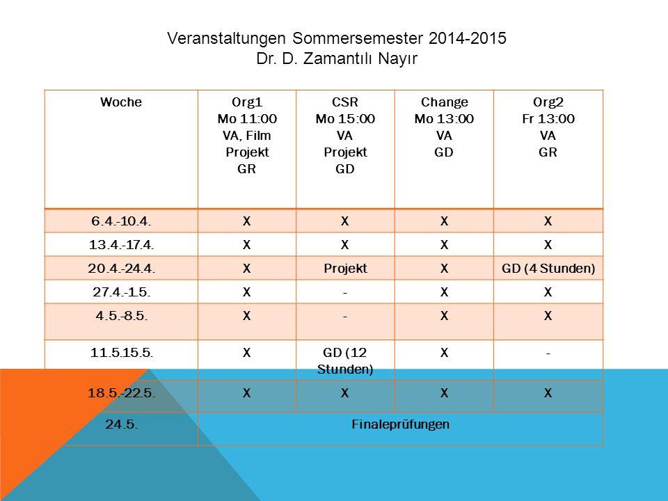 Veranstaltungen Sommersemester 2014-2015