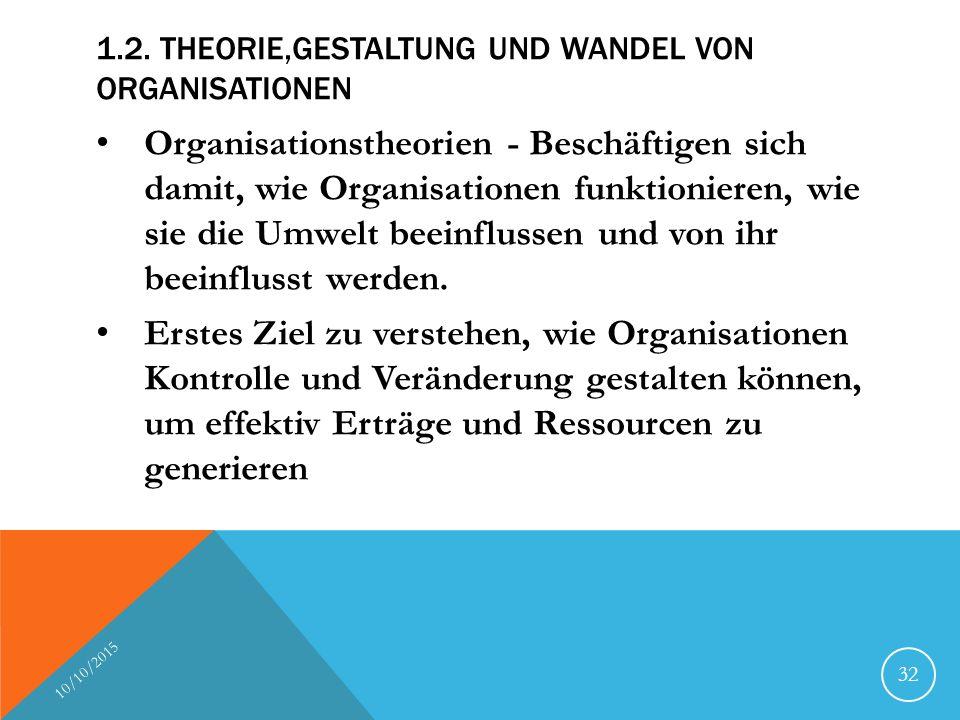 1.2. Theorie,Gestaltung und Wandel von Organisationen