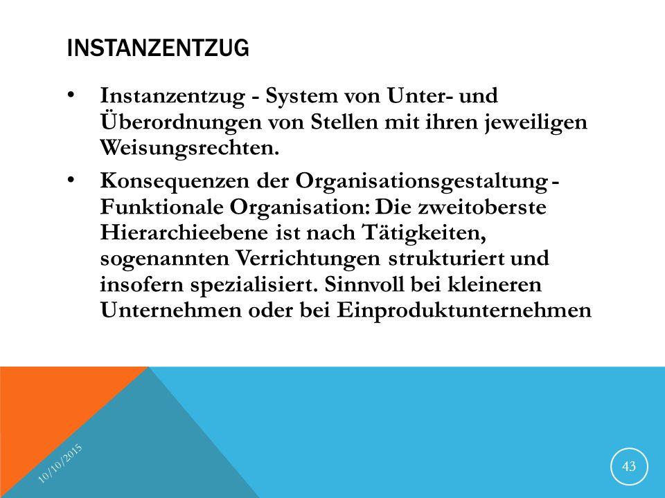 Instanzentzug Instanzentzug - System von Unter- und Überordnungen von Stellen mit ihren jeweiligen Weisungsrechten.