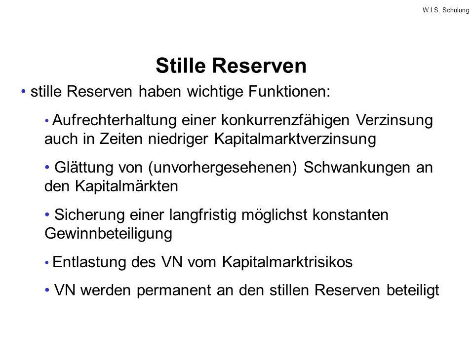 Stille Reserven stille Reserven haben wichtige Funktionen:
