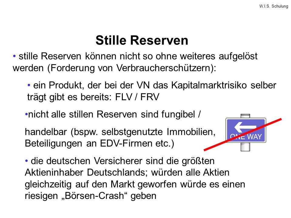Stille Reserven stille Reserven können nicht so ohne weiteres aufgelöst werden (Forderung von Verbraucherschützern):