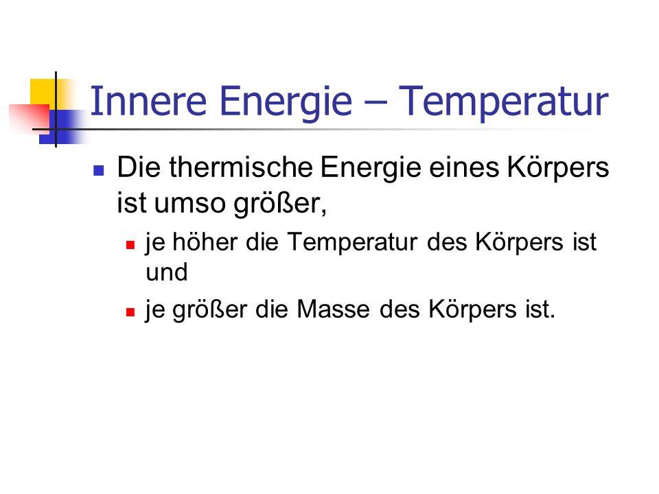 Innere Energie – Temperatur