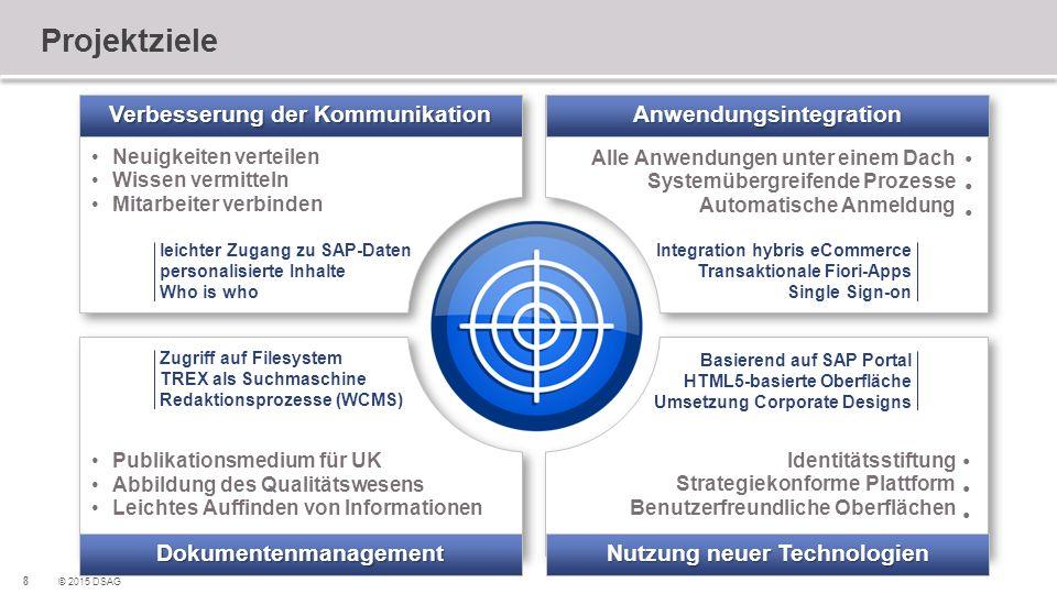 Projektziele Verbesserung der Kommunikation Anwendungsintegration