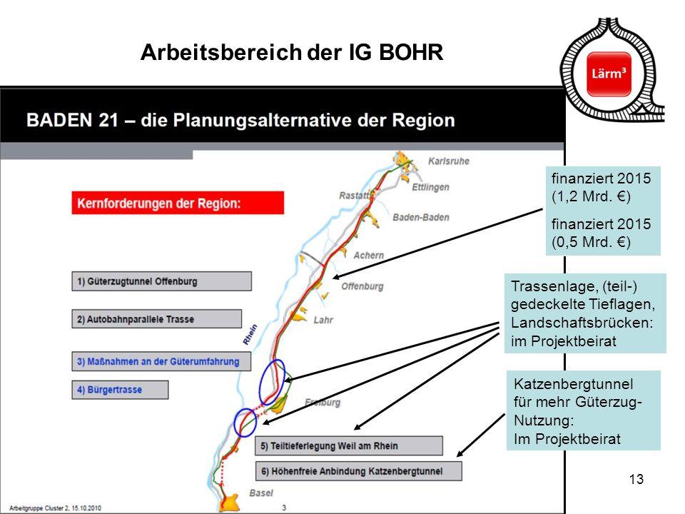 Fein Blank Ohr Diagramm Ideen - Menschliche Anatomie Bilder ...