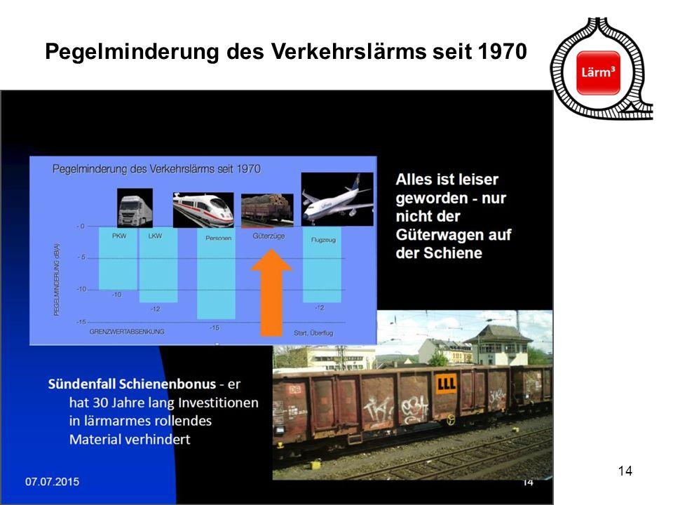 Pegelminderung des Verkehrslärms seit 1970