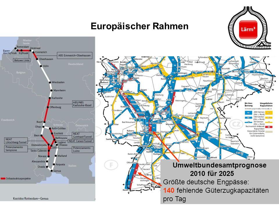 Europäischer Rahmen Umweltbundesamtprognose 2010 für 2025 Größte deutsche Engpässe: 140 fehlende Güterzugkapazitäten pro Tag.