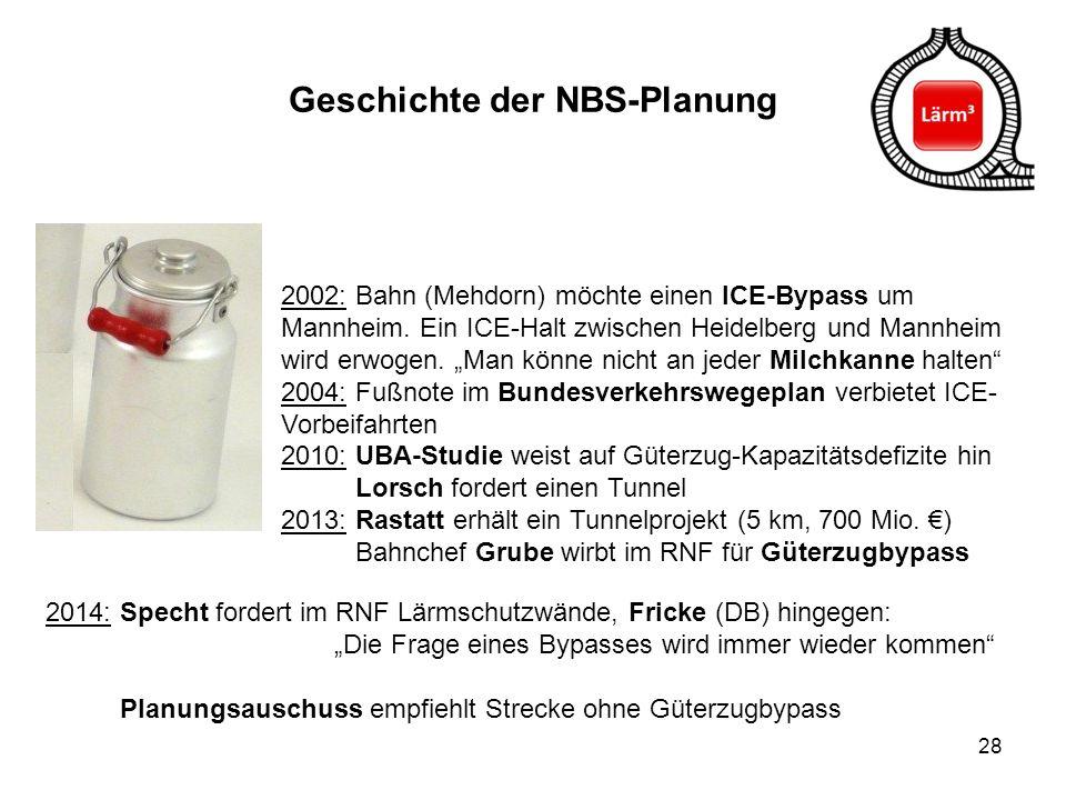 Geschichte der NBS-Planung