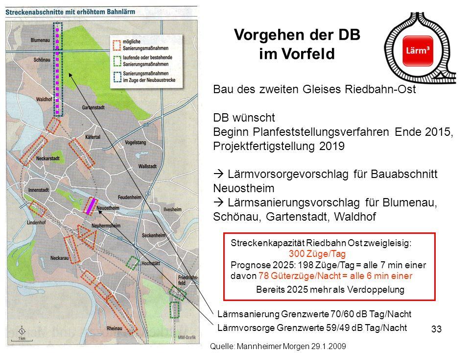 Vorgehen der DB im Vorfeld