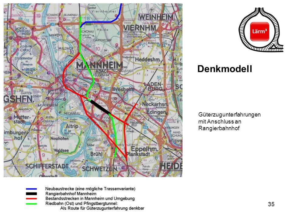 Denkmodell Güterzugunterfahrungen mit Anschluss an Rangierbahnhof