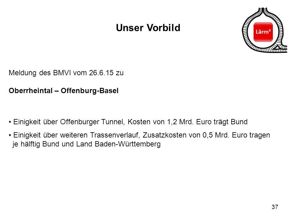 Unser Vorbild Meldung des BMVI vom 26.6.15 zu Oberrheintal – Offenburg-Basel.