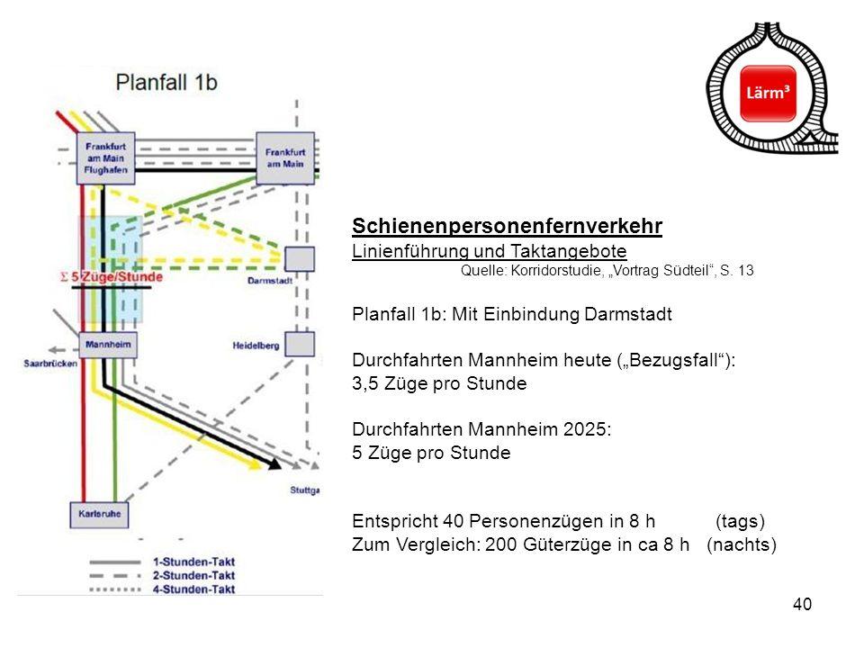 """Schienenpersonenfernverkehr Linienführung und Taktangebote Quelle: Korridorstudie, """"Vortrag Südteil , S."""