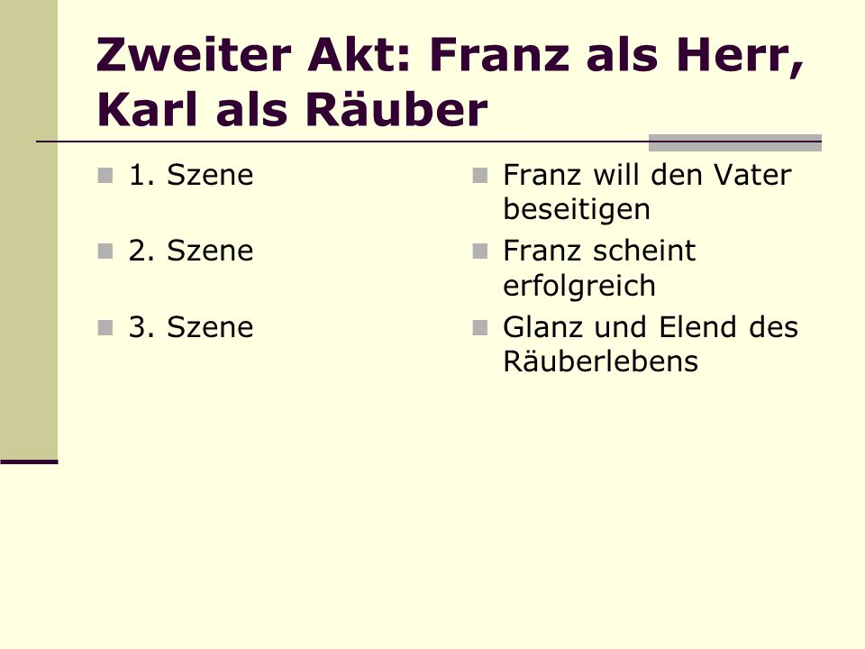Zweiter Akt: Franz als Herr, Karl als Räuber