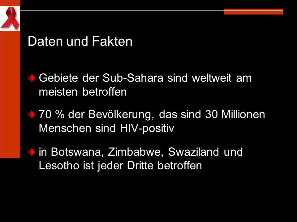 Daten und Fakten Gebiete der Sub-Sahara sind weltweit am meisten betroffen. 70 % der Bevölkerung, das sind 30 Millionen Menschen sind HIV-positiv.