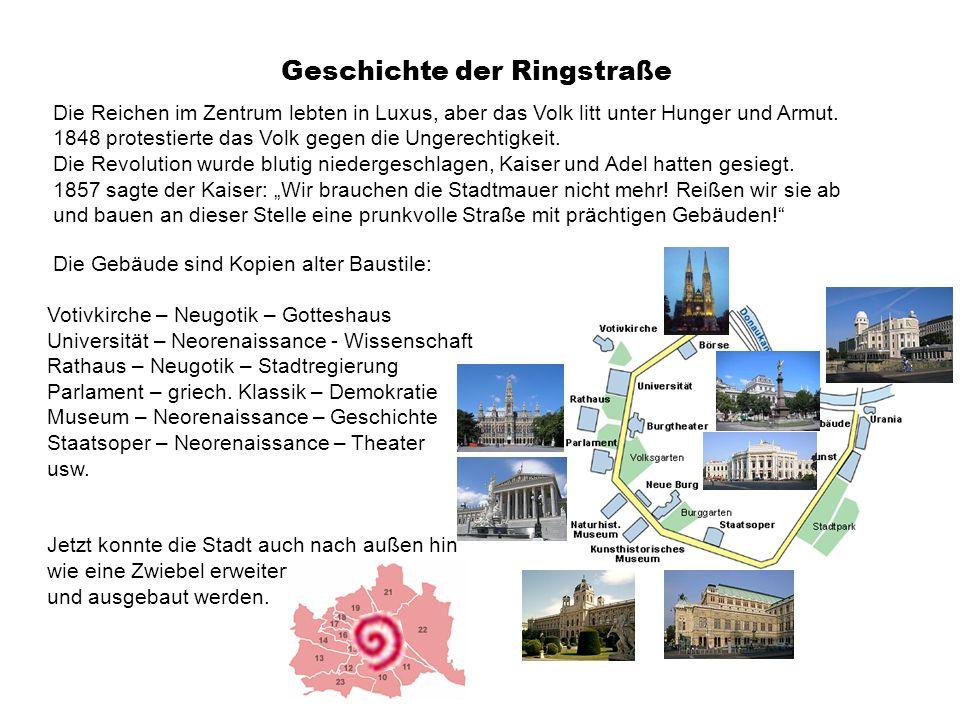 Geschichte der Ringstraße