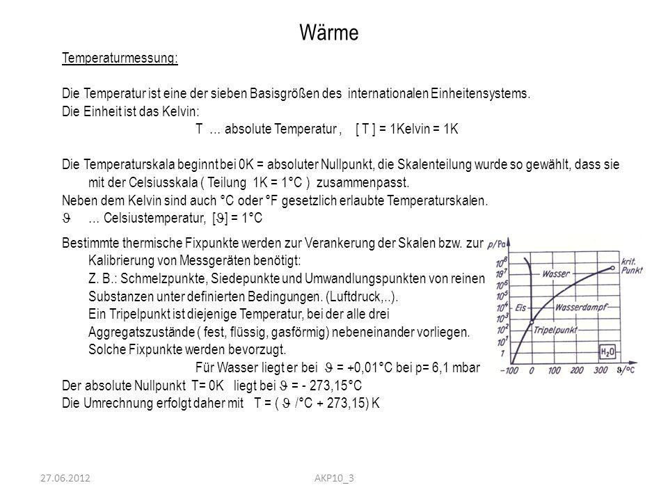 Wärme Temperaturmessung: