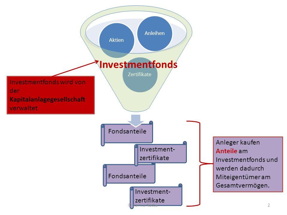 Anleihen Aktien. Zertifikate. Investmentfonds. Investmentfonds wird von der Kapitalanlagegesellschaft verwaltet.