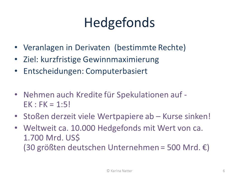 Hedgefonds Veranlagen in Derivaten (bestimmte Rechte)