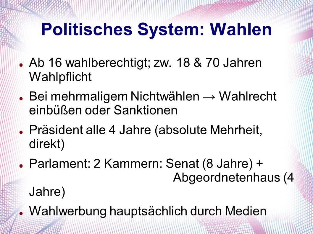 Politisches System: Wahlen