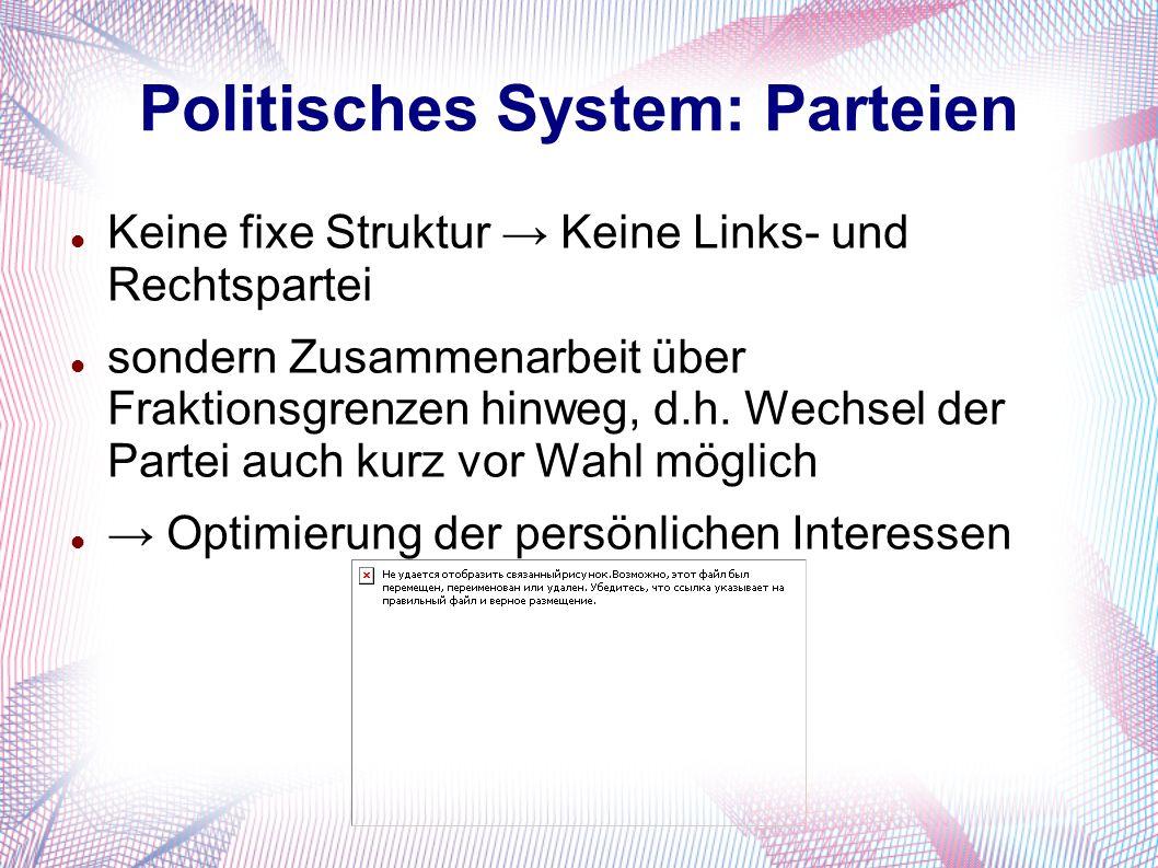 Politisches System: Parteien