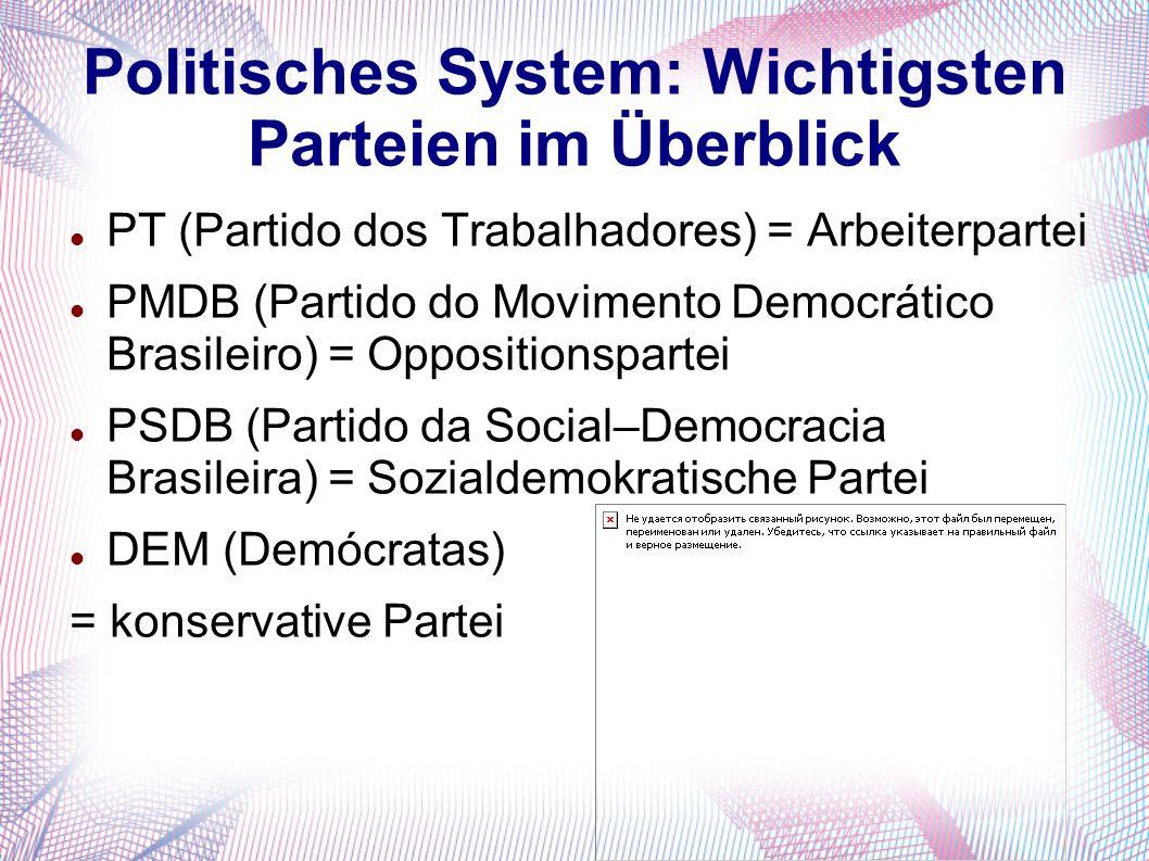 Politisches System: Wichtigsten Parteien im Überblick