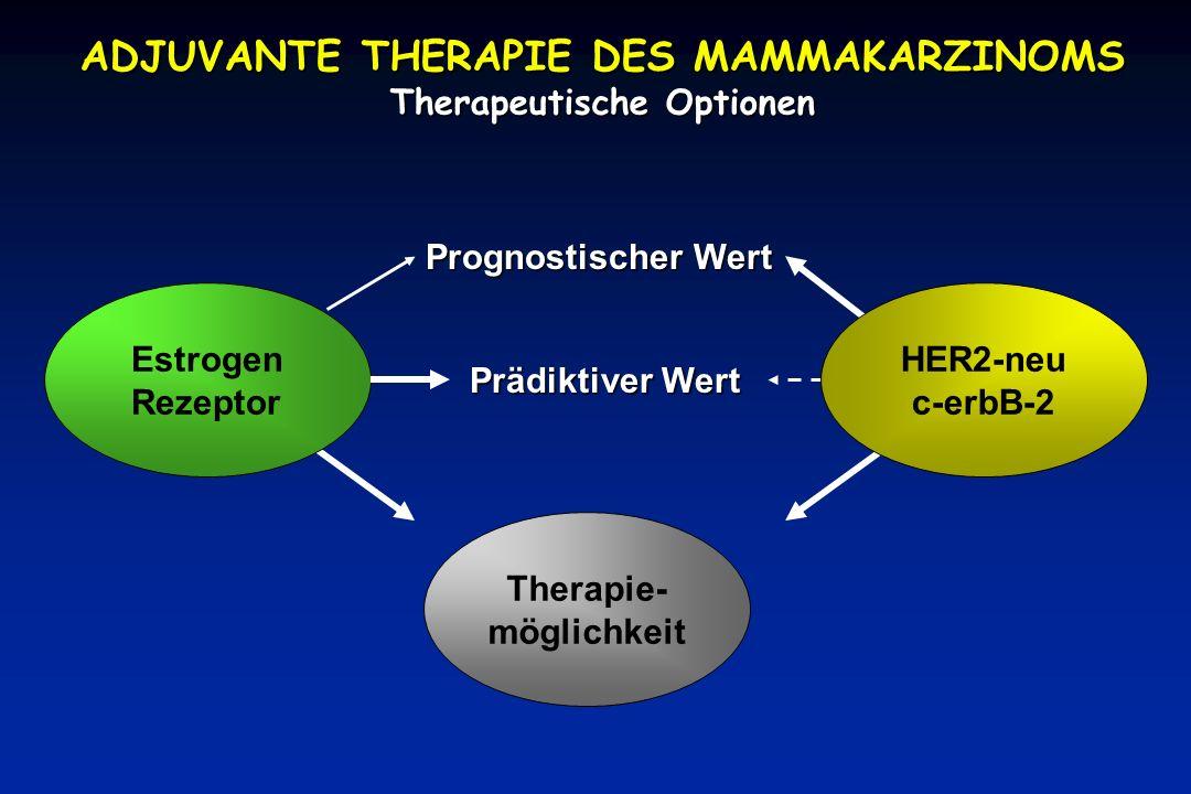 ADJUVANTE THERAPIE DES MAMMAKARZINOMS Therapeutische Optionen