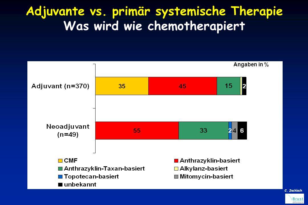 Adjuvante vs. primär systemische Therapie Was wird wie chemotherapiert