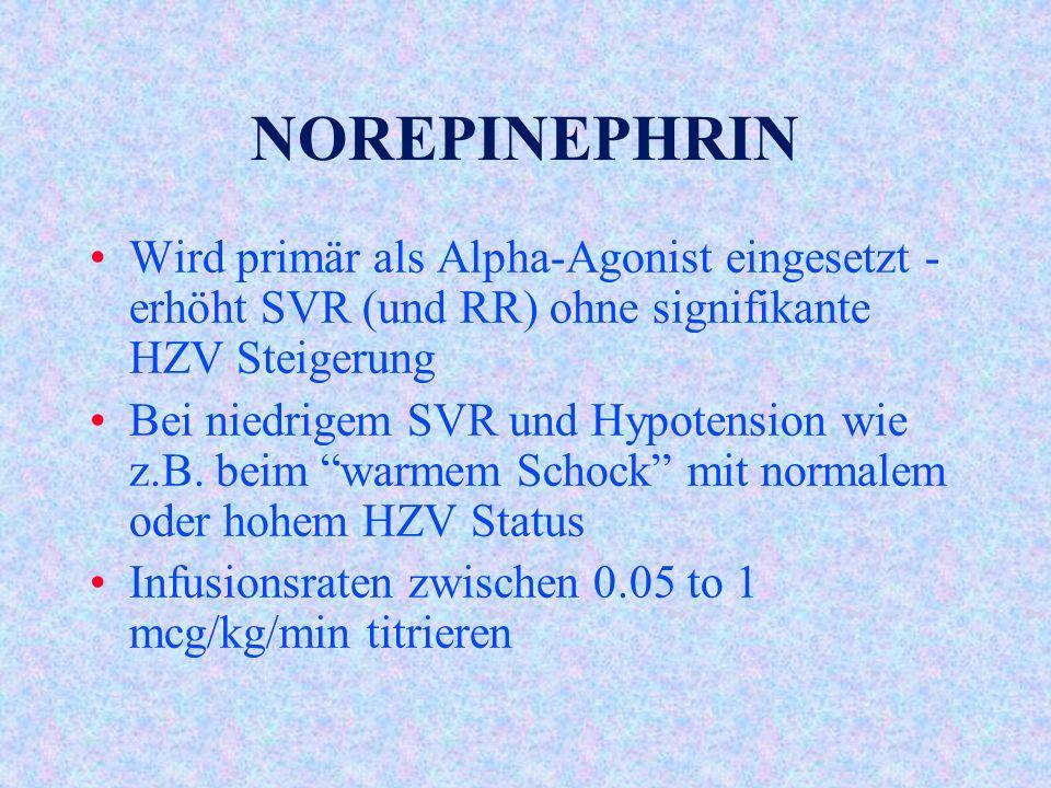 NOREPINEPHRIN Wird primär als Alpha-Agonist eingesetzt - erhöht SVR (und RR) ohne signifikante HZV Steigerung.